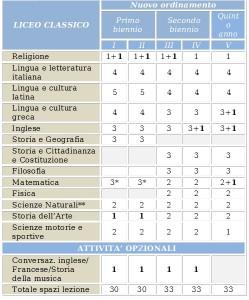 classico 14-15 bis