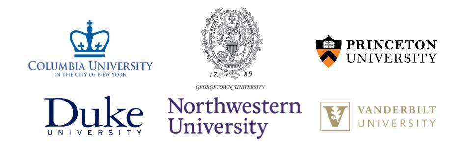 Le sei università